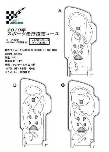 2010浅間台スポーツランド フリー走行コース