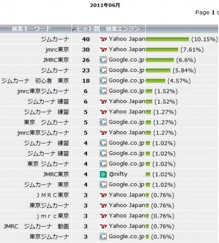2011-6-keyword-search