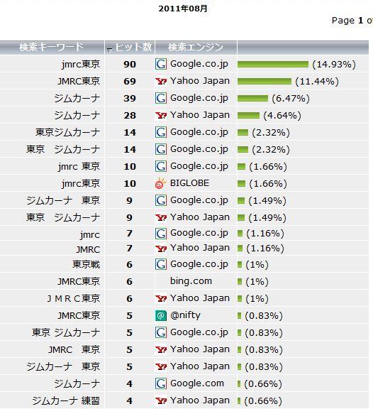 2011-8-keyword-search
