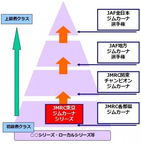 jmrc-jaf-step